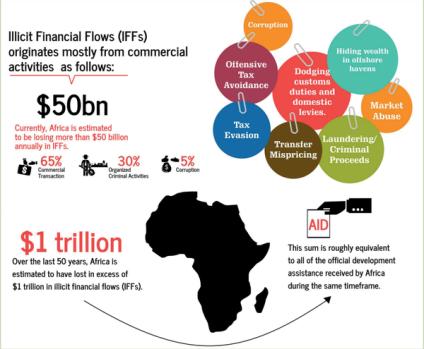 Africa-IFFs.png